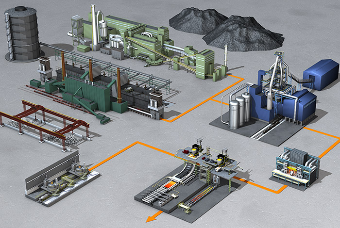 PROCUREMENT BASED ON PTK-007 IN OIL AND GAS INDUSTRY